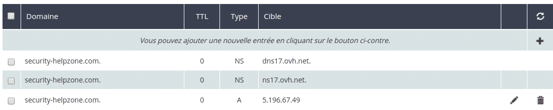 Zone DNS OVH